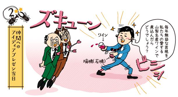 近年後継者不足などの様々な課題がある農家がもっと潤えば、日本一の桃を守れるという想いからでたこのアイディアがメンバーのハートをとらえ、本格的な開発が始まった。